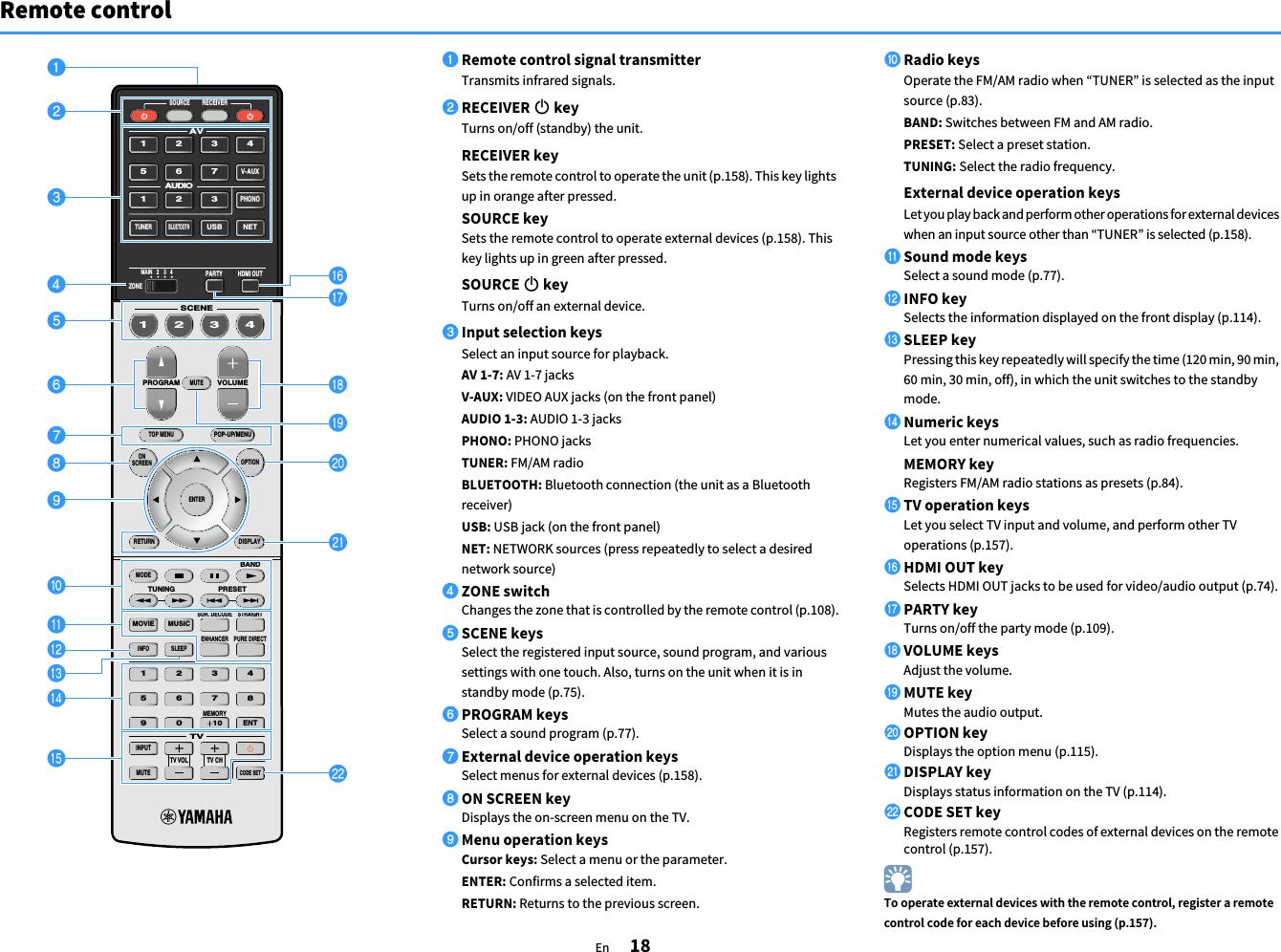 Yamaha RX A3060/RX A2060 Owner's Manual YH790B0 EN1 A3060