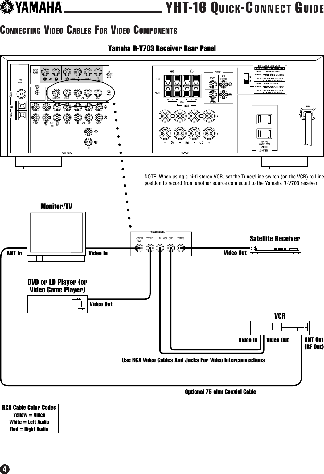 Yamaha YHT 16 Quick Connect Connection Diagram YHT16QC