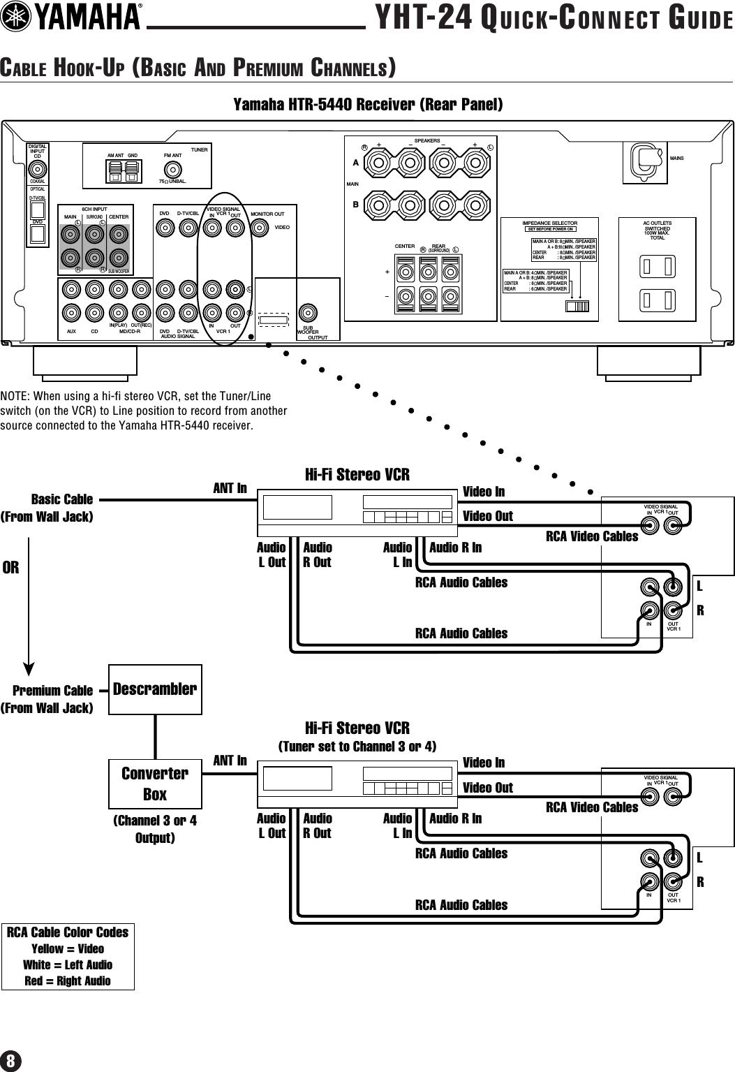 Yamaha Yht 24 Quick Connect Connection Diagram Yht24qc Rca Surround Sound Wiring Page 8 Of 12