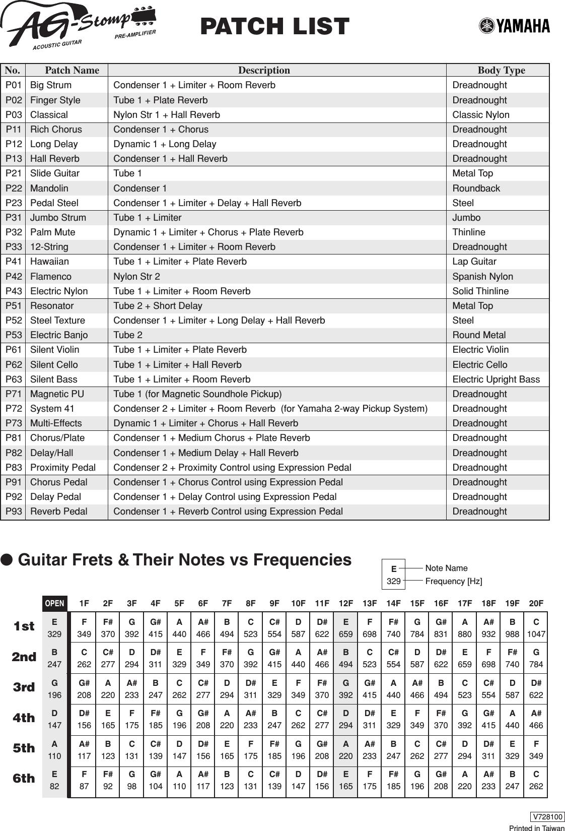 Yamaha AGS/PatchList2 AG Stomp Patch List Agstomp En2