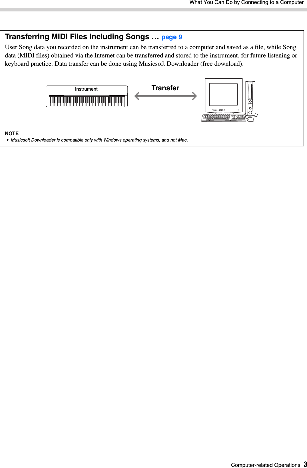Midi Files For Yamaha Keyboard Free Download