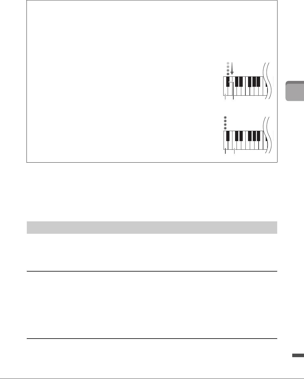 Yamaha Csp 170 150 Owners Manual Csp170 En Om B0 4x12 Speaker Cabinet Wiring Stereo Mono Google Groups 23