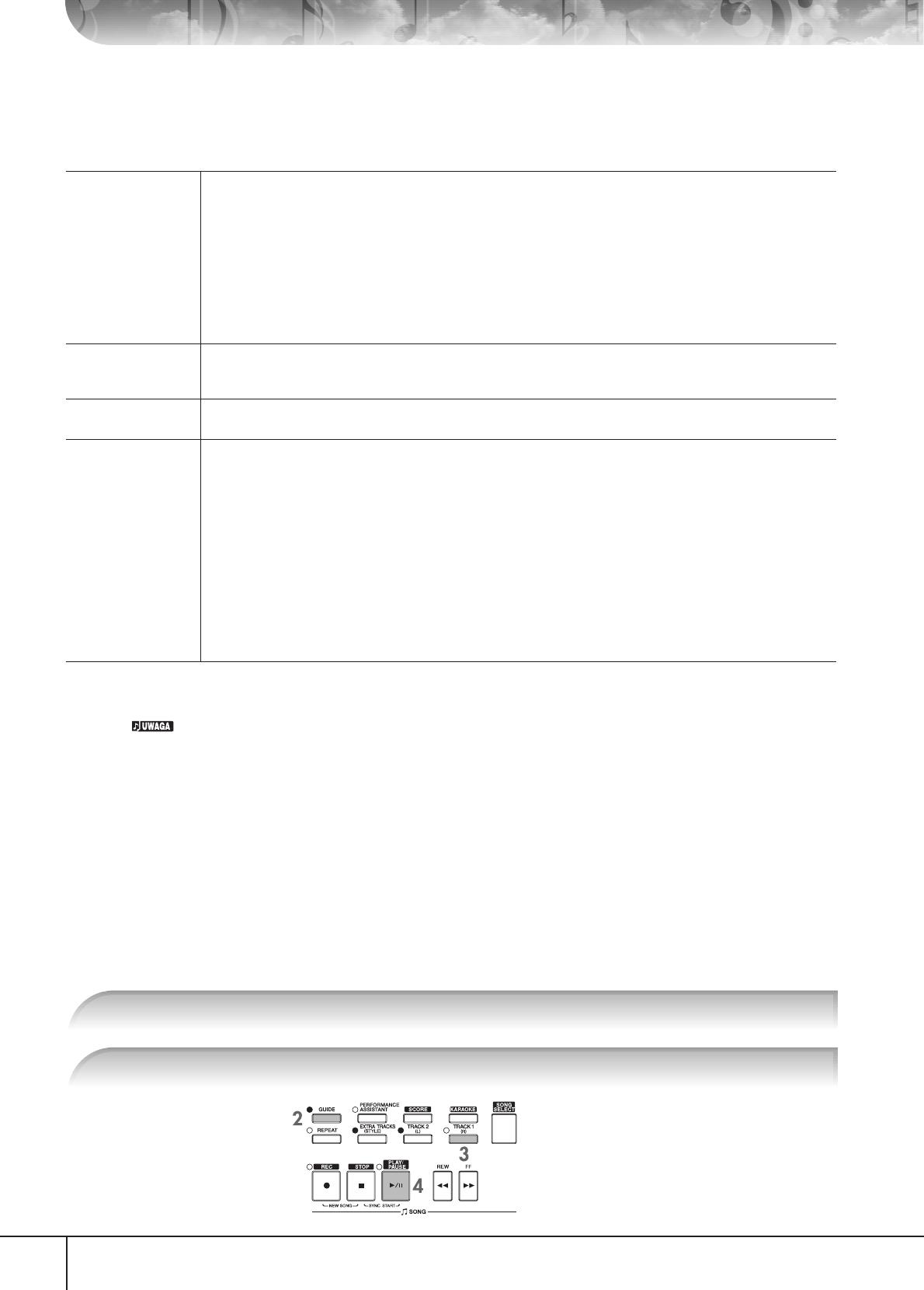 standardowe rysunki podłączenia
