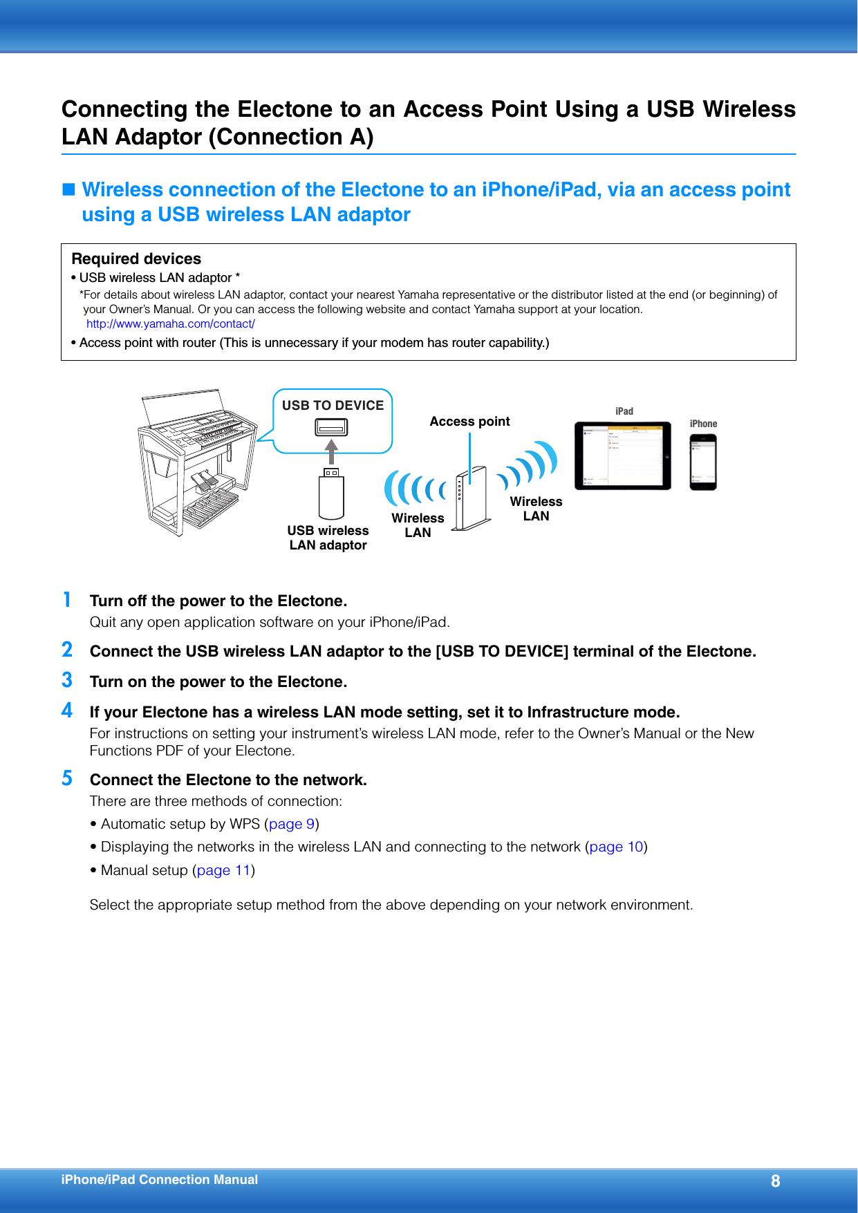 Yamaha For Electone Users IPhone/iPad Connection Manua I