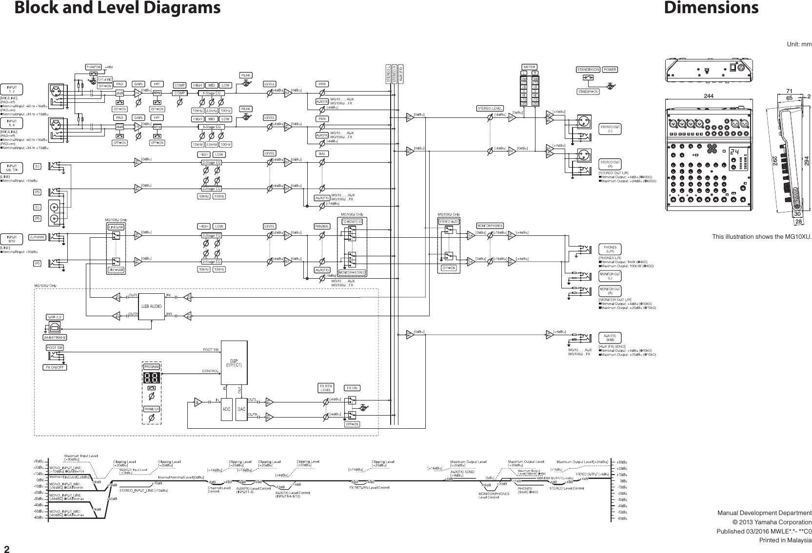 Yamaha Mg10xu Mg10 Technical Specifications En Ts C0