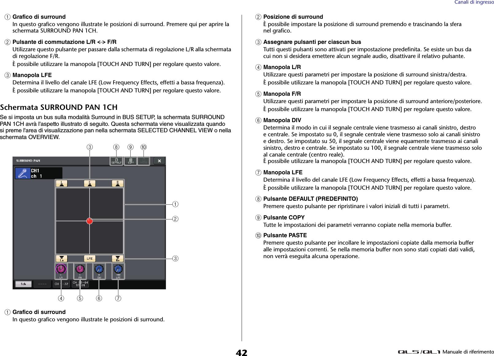 Resistenze 6v 9v 12v 14v 24v 50 LED 5mm BIANCO 18000-20000mcd LED Bianco Diodo