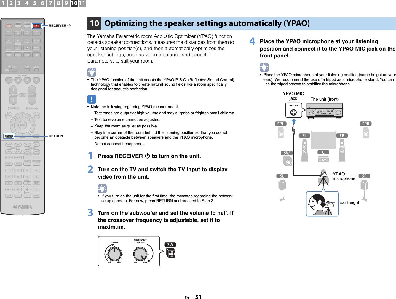 Yamaha RX A3050/RX A2050 Owner's Manual Web YH116A0 EN A3050