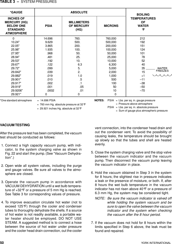 York Millennium Yk M3 G4 Thru S6 S4 J2 Lb Se Sc J4 Users Manual