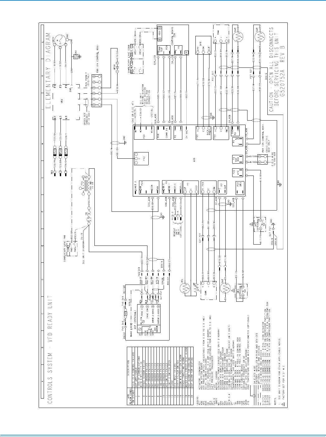 York Zf Predator R410a 11 2 Eer Technical Guide Rtu Schematic 528194 Ytg K 0812