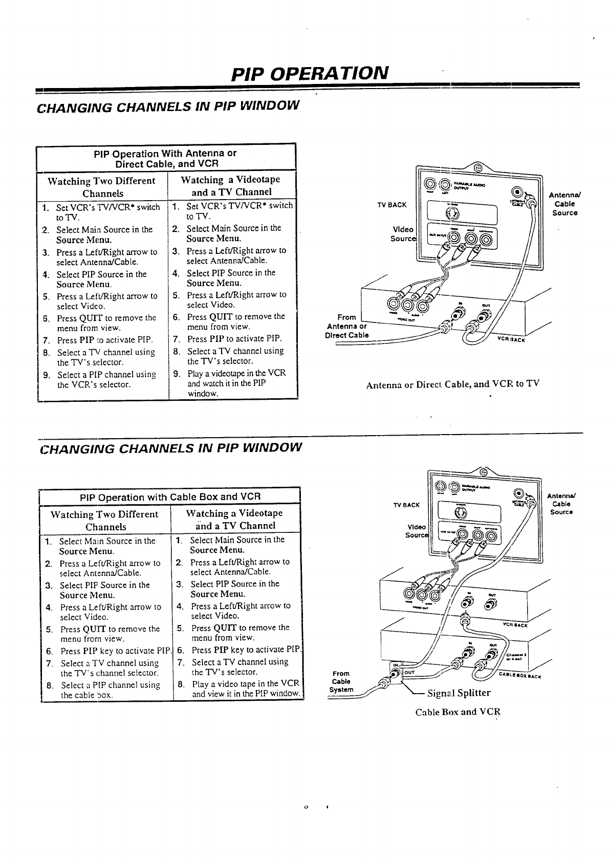 Pip And Vcr Wiring Diagram Library Clifford Alarms B134718b Zenith Direct View Digital 27 To 40 Tv Manual 97120032