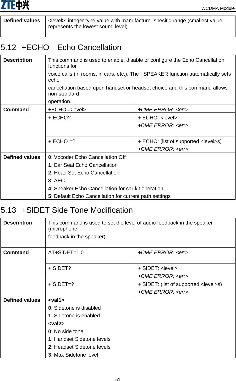 ZTE AD3812 WCDMA WIRELESS DATA TERMINAL User Manual