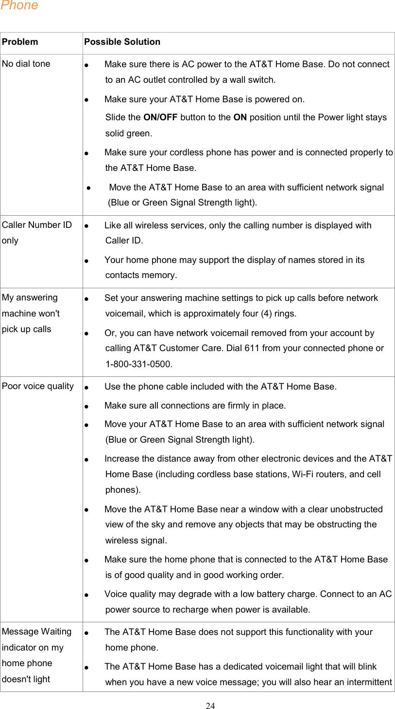 ZTE MF279 WCDMA/LTE CPE User Manual