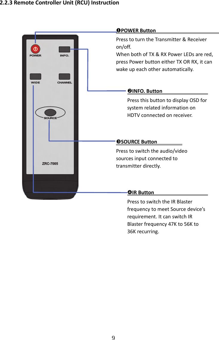 Zinwell ZRF32200 Wireless HD Net Connect Receiver, Wireless