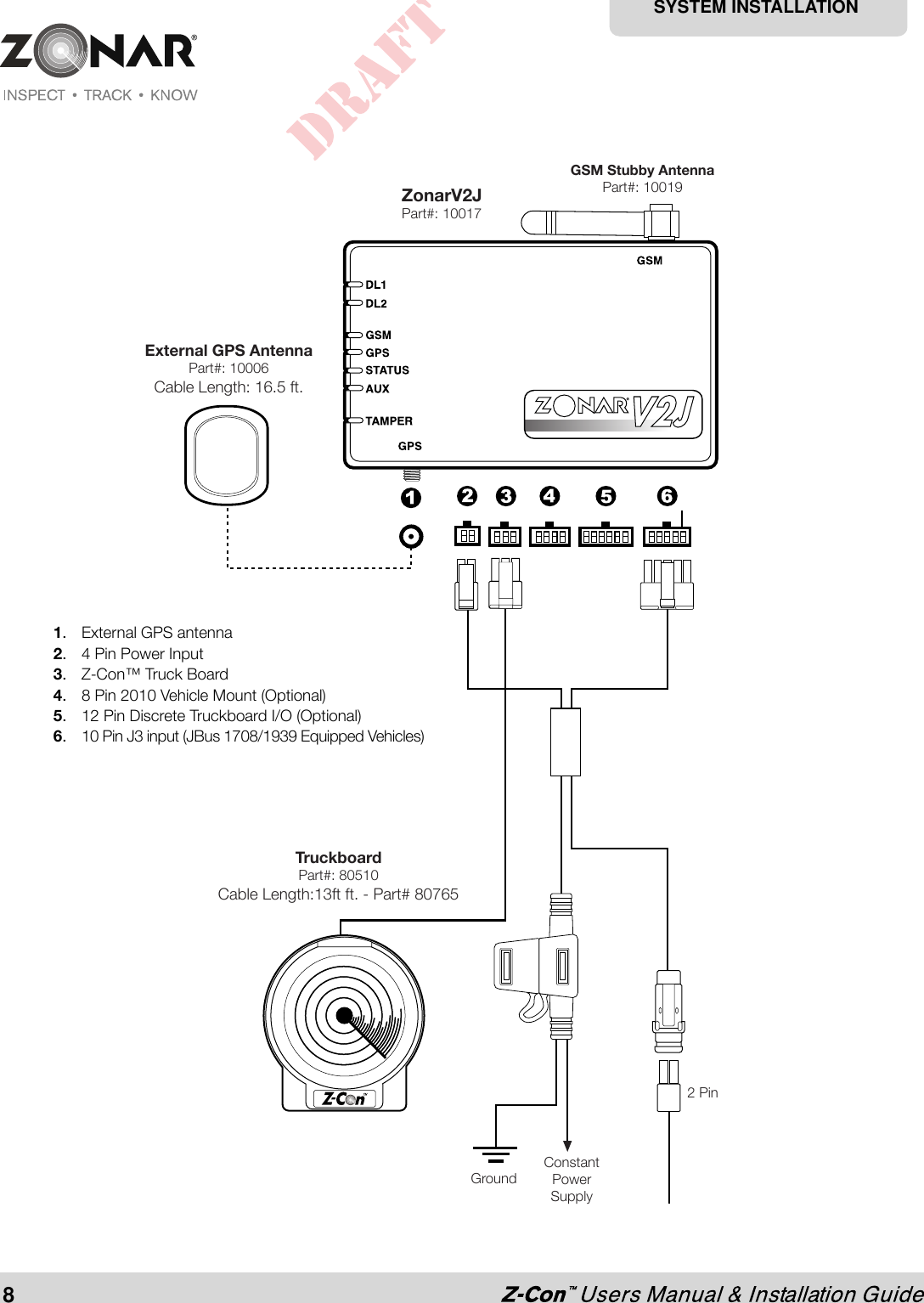 Zonar Systems 80510 80510 User Manual