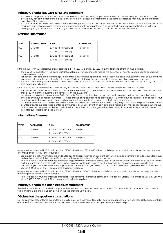 Appendix E Legal InformationEMG2881-T20A User's Guide158Industry Canada RSS-GEN & RSS-247 statement• This device complies with Industry Canada license-exempt RSS standard(s). Operation is subject to the following two conditions: (1) this device may not cause interference, and (2) this device must accept any interference, including interference that may cause undesired operation of the device.• This radio transmitter (2468C-EMG2881T20A) has been approved by Industry Canada to operate with the antenna types listed below with the maximum permissible gain and required antenna impedance for each antenna type indicated. Antenna types not included in this list, having a gain greater than the maximum gain indicated for that type, are strictly prohibited for use with this device.Antenna Information If the product with 5G wireless function operating in 5150-5250 MHz and 5725-5850 MHz, the following attention must be paid, • The device for operation in the band 5150-5250 MHz is only for indoor use to reduce the potential for harmful interference to co-channel mobile satellite systems.• For devices with detachable antenna(s), the maximum antenna gain permitted for devices in the band 5725-5850 MHz shall be such that the equipment still complies with the e.i.r.p. limits specified for point-to-point and non-point-to-point operation as appropriate; and• The worst-case tilt angle(s) necessary to remain compliant with the e.i.r.p. elevation mask requirement set forth in Section 6.2.2(3) of RSS 247 shall be clearly indicated.If the product with 5G wireless function operating in 5250-5350 MHz and 5470-5725 MHz , the following attention must be paid.• For devices with detachable antenna(s), the maximum antenna gain permitted for devices in the bands 5250-5350 MHz and 5470-5725 MHz shall be such that the equipment still complies with the e.i.r.p. limit.• Le présent appareil est conforme aux CNR d'Industrie Canada applicables aux appareils radio exempts de licence. L'exploitation est aut