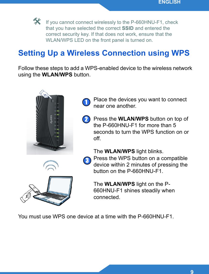 ZyXEL Communications P660HNUF1 Wireless N ADSL2+ 4-port USB Gateway