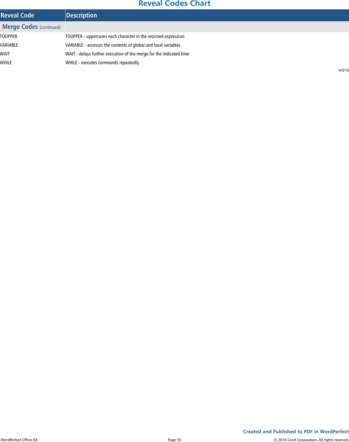 Corel WordPerfect Office Word Perfect X8 Reveal Codes Chart en