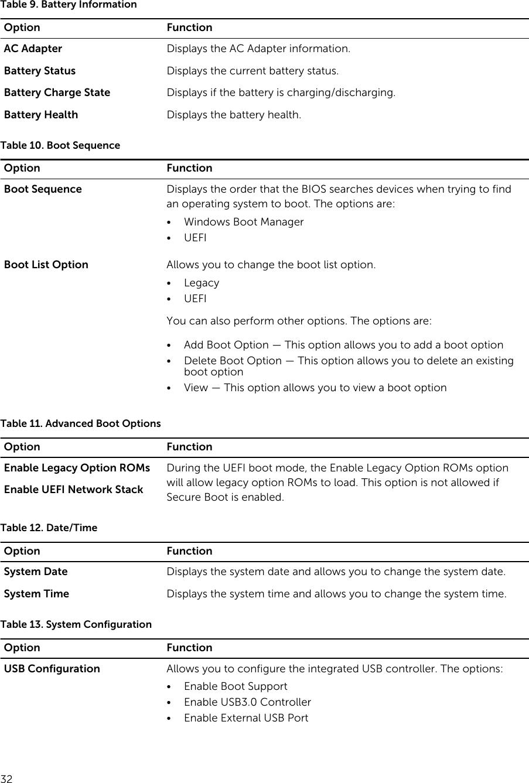 Dell Latitude 12 Rugged Tablet 7202 User's Guide 7202 ug En us