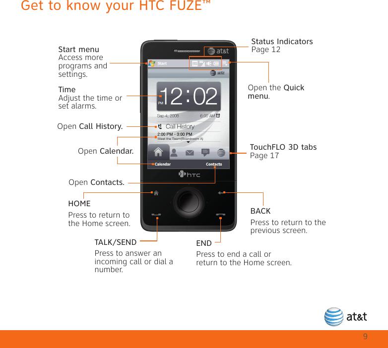 DRIVER UPDATE: HTC FUZE MODEM