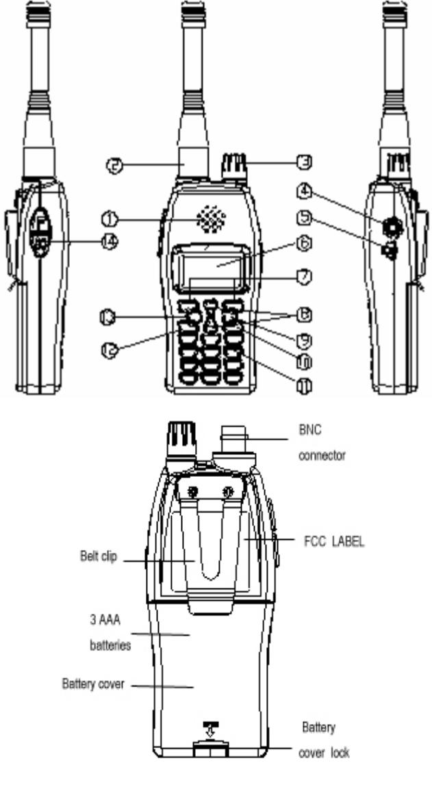 Racing Electronics RE3000 Racing Scanner User Manual RE