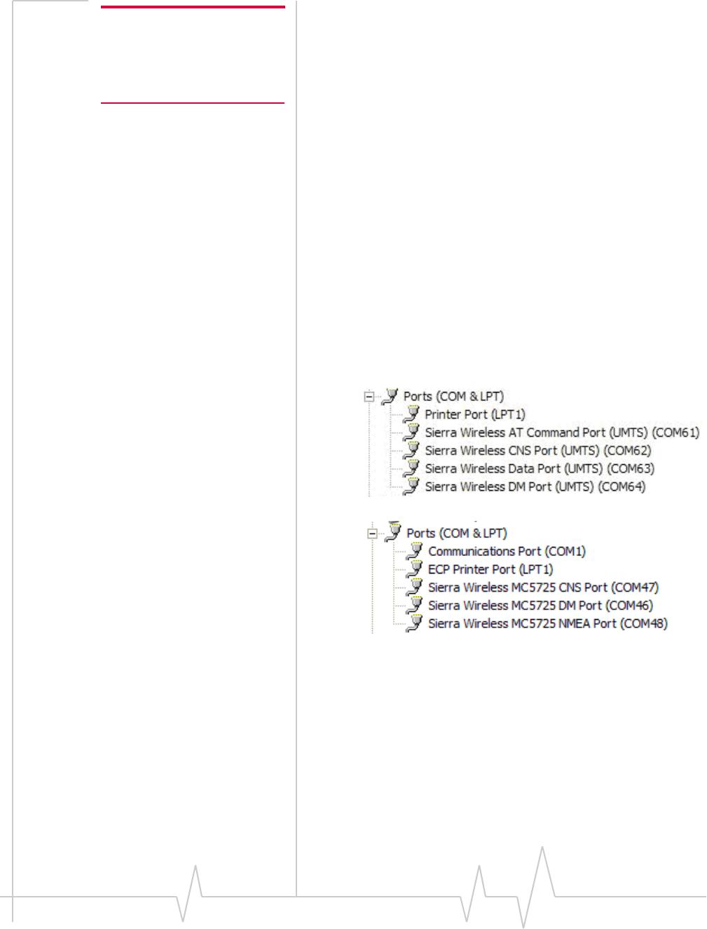 Sierra Wireless MC5728 PCA,EVDO MINI-PCI EXPRESS CARD CDMA
