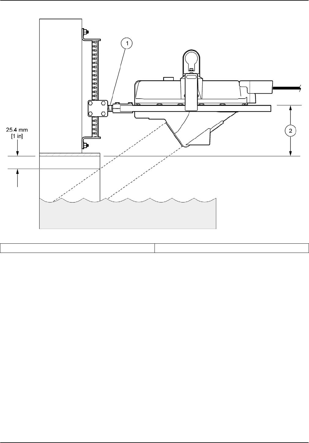 Hach FLODAR24 24GHz battery-powered water flow sensor User