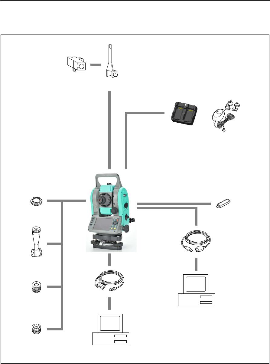 NIKON TRIMBLE NT0003 Bluetooth Module User Manual Nikon