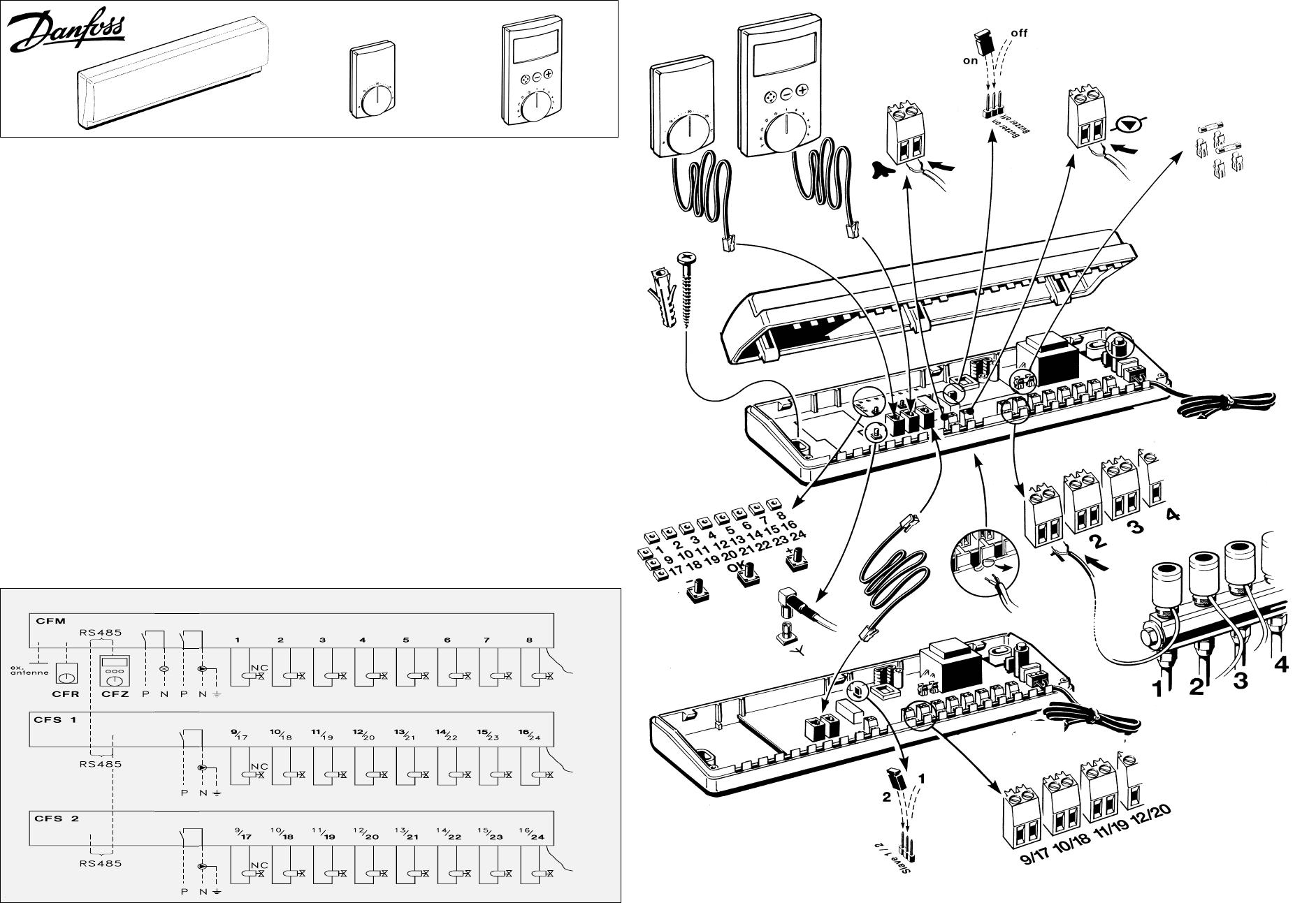 Danfoss A S TYPE-CFR Wireless Floor Heating Control System