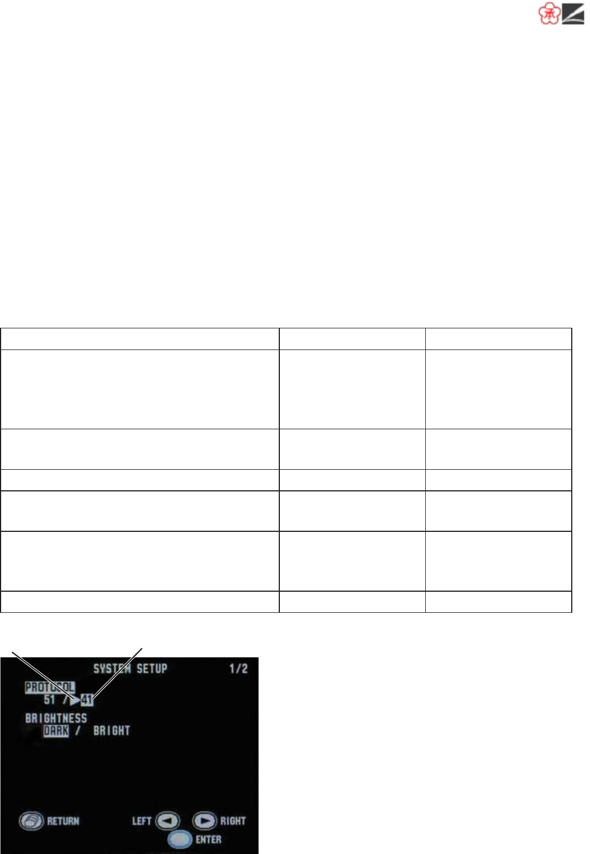 Nihon Kohden Zm 520pa Wmts Transmitter User Manual E550 Ford E 150 Wiring Diagram Manuals Operators 521pa 530pa 531pa 33