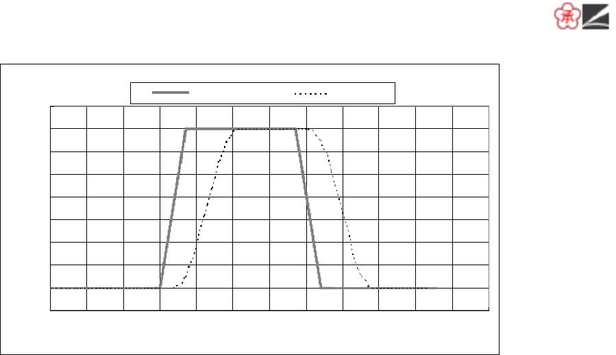 Nihon Kohden ZM-531PA WMTS TRANSMITTER User Manual