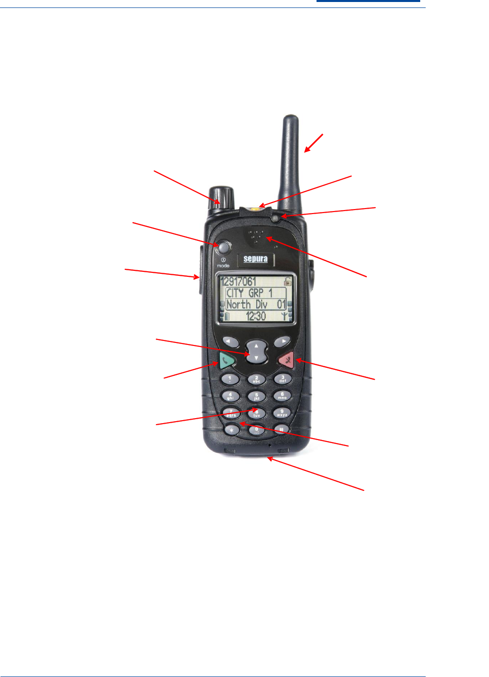 Sepura plc STP8280 Portable TETRA Radio User Manual TETRA