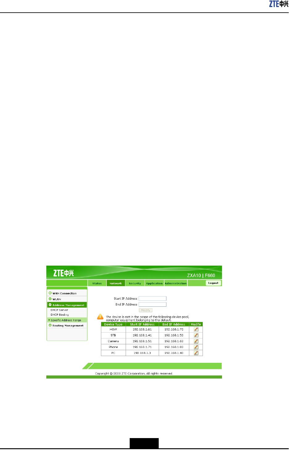 ZTE ZXHNF660 GPON ONT User Manual