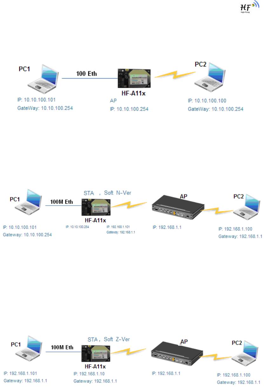 High Flying Electronics Technology Hf A11x Embedded Wifi