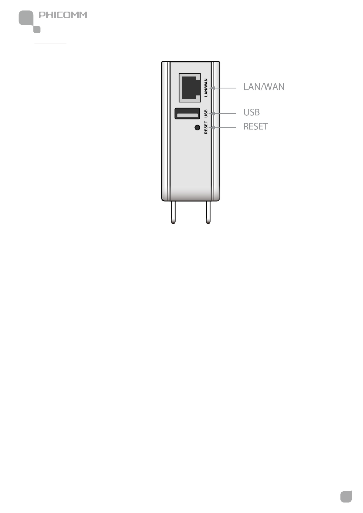Phicomm WR401NA Wireless Nano Router User Manual