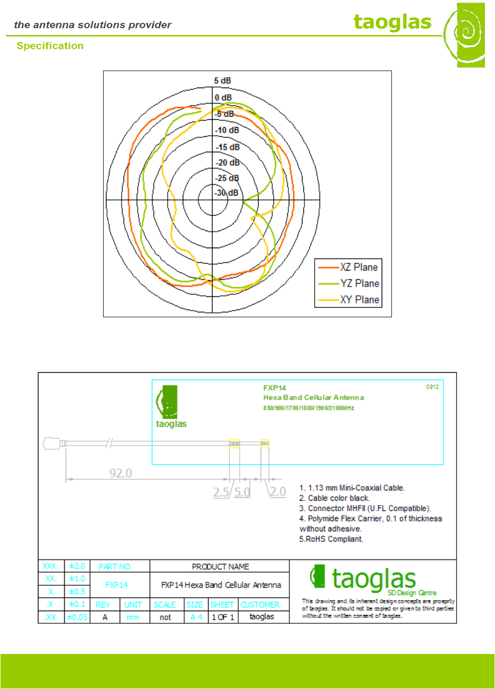 Flexible with 100mm cable GSM Antenna - 850//900//1700//1800//1900//2100 MHz U.FL