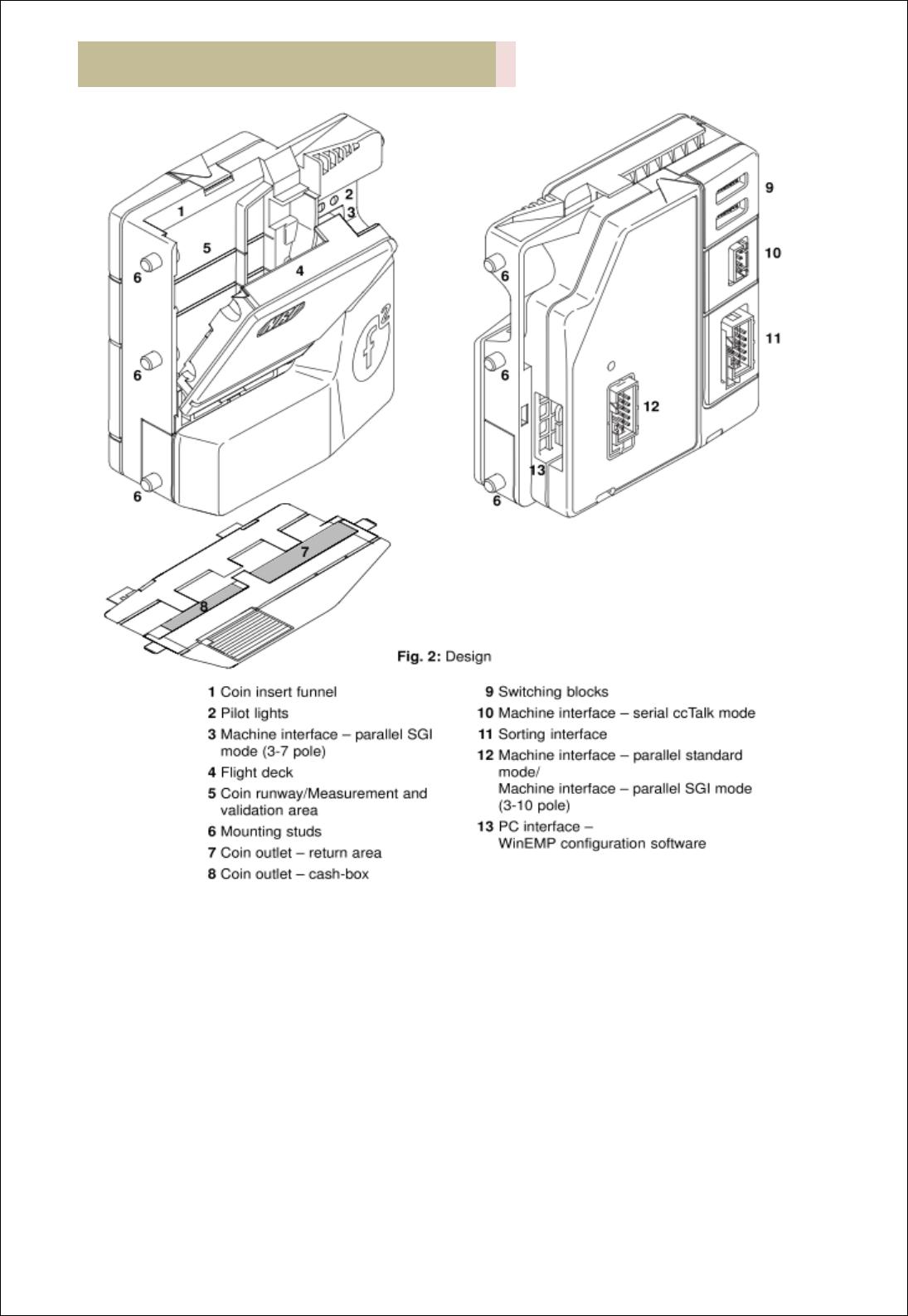 LG CNS KSCCB400C BUS TICKETING SYSTEM(RFID) User Manual