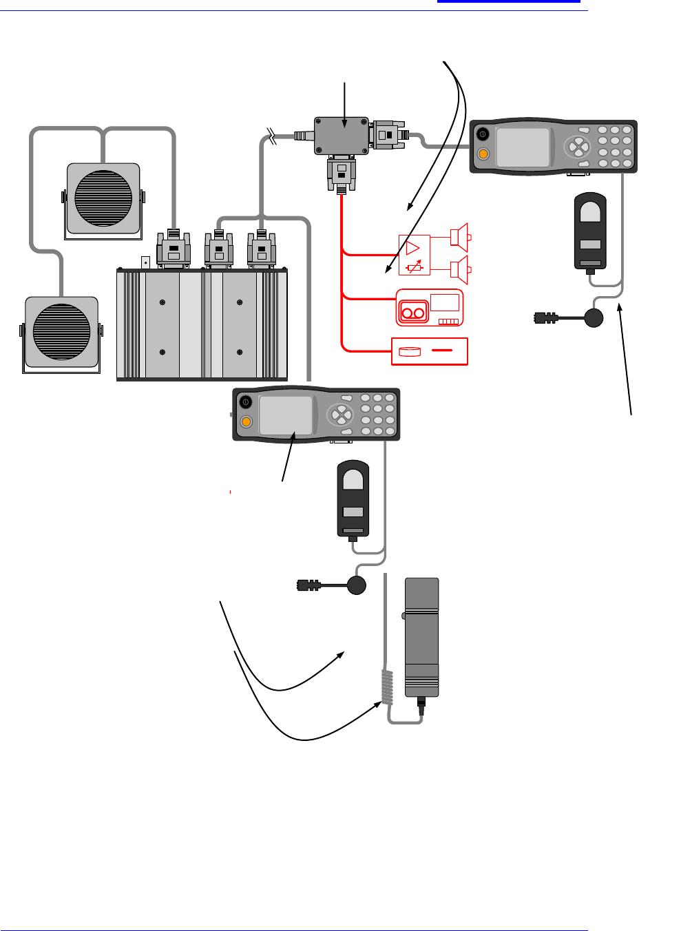 Sepura plc SRG3500XB TETRA Mobile/Gateway Terminal User