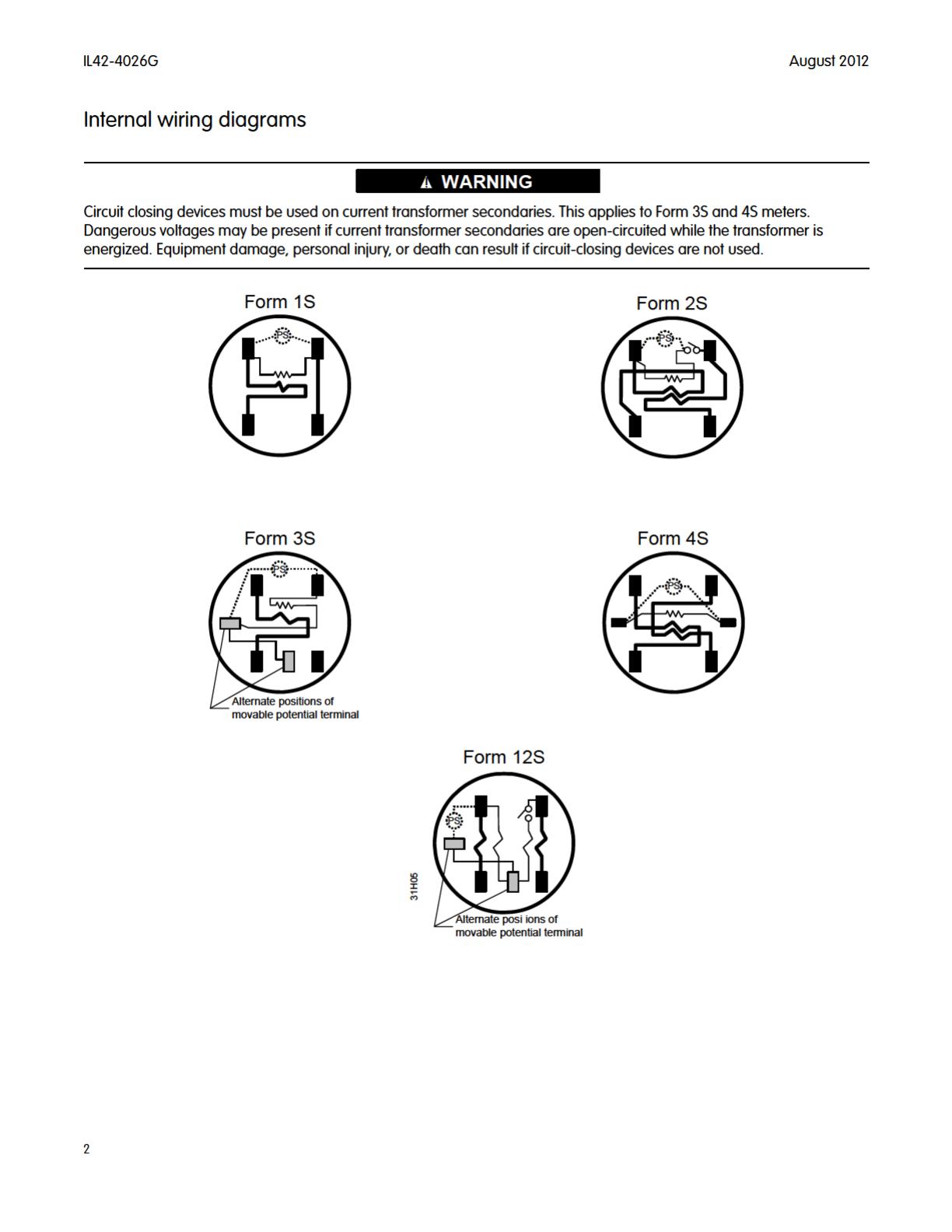 Elster Solutions Rexu Printed Circuit Board Assembly User Symbol Manual