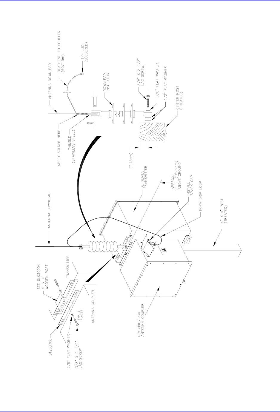 Southern Avionics SE125 Non-directional radio beacon User