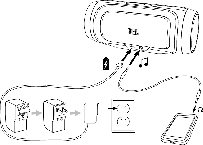 Harman JBLCHARGE Portable wireless speaker User Manual JBL