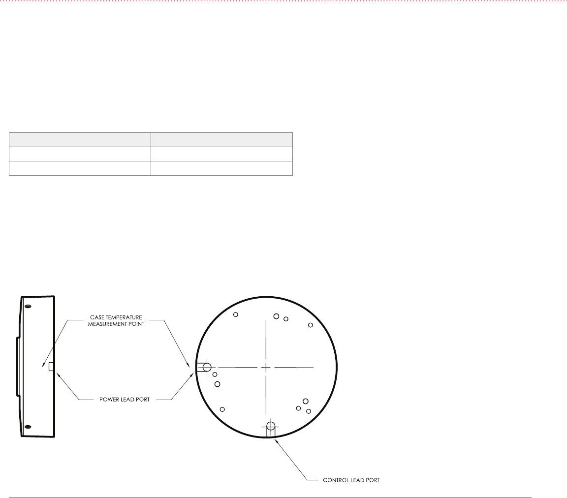 Lumenetix CTM Color Tuning Module User Manual