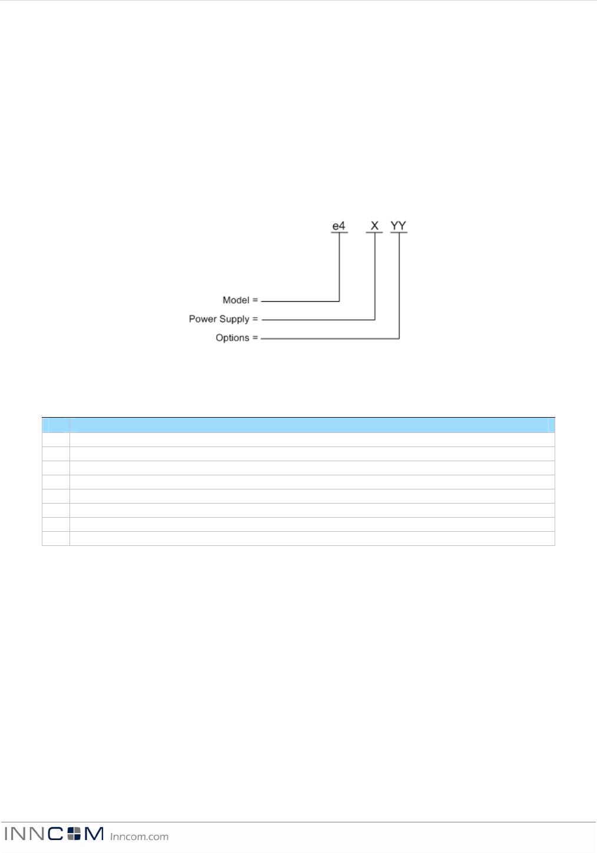 inncom 202150txr thermostat user manual e528 product guide v7 0 pg  e 5 2 8 p r o d u c t g u i d e p a g e 1 3 o f 1 8