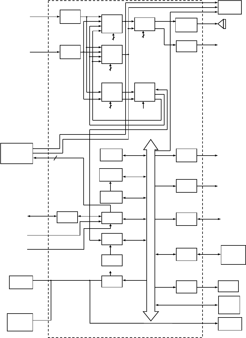 TFT EAS911PLUS EAS Encoder/Decoder User Manual on