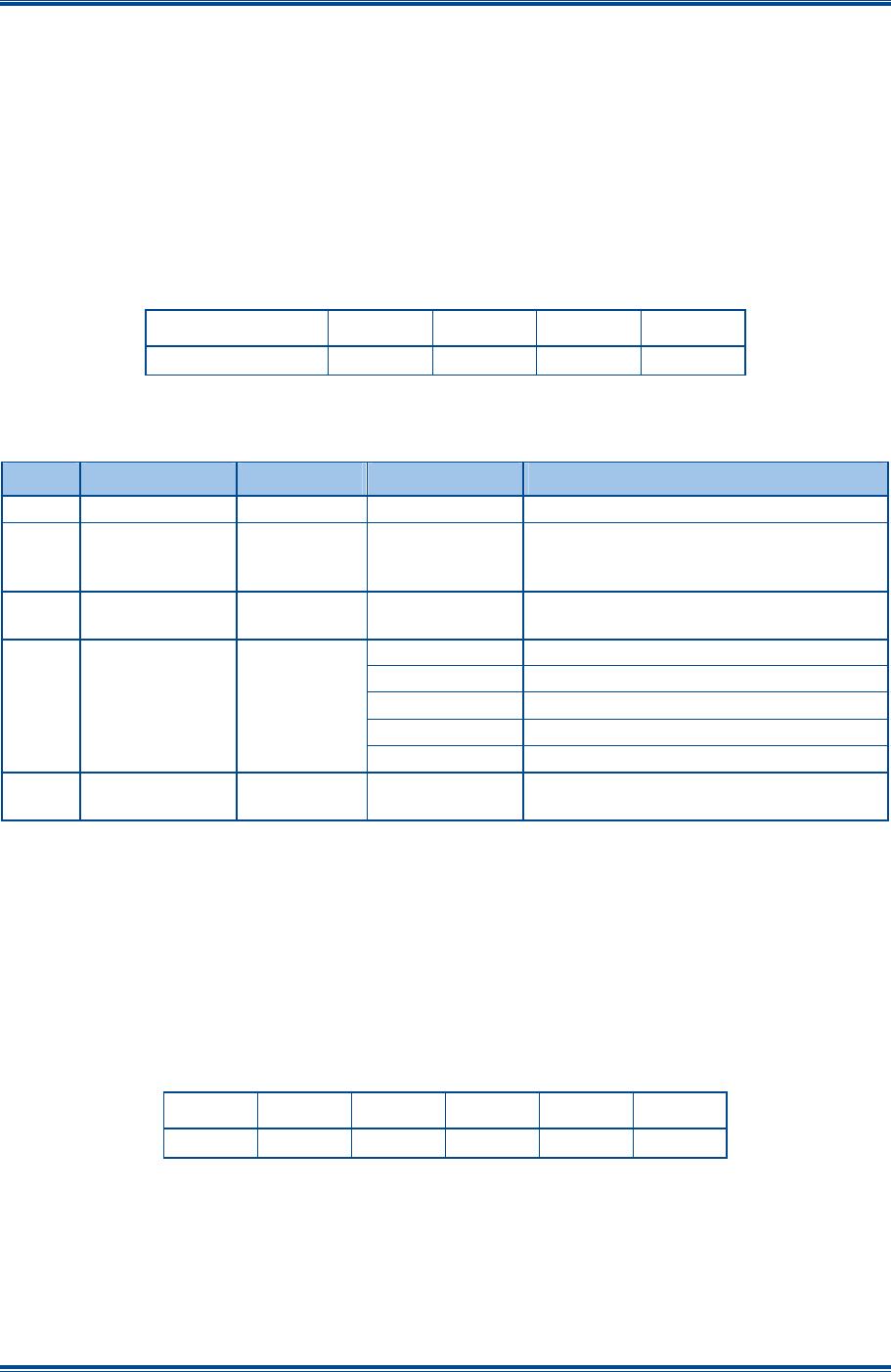 Simoco Emea Sdb670ac01 25w Dc Ac Band Sdb670 User Manual Ip Fuse Panelcar Wiring Diagram Service Tnm M E 0032