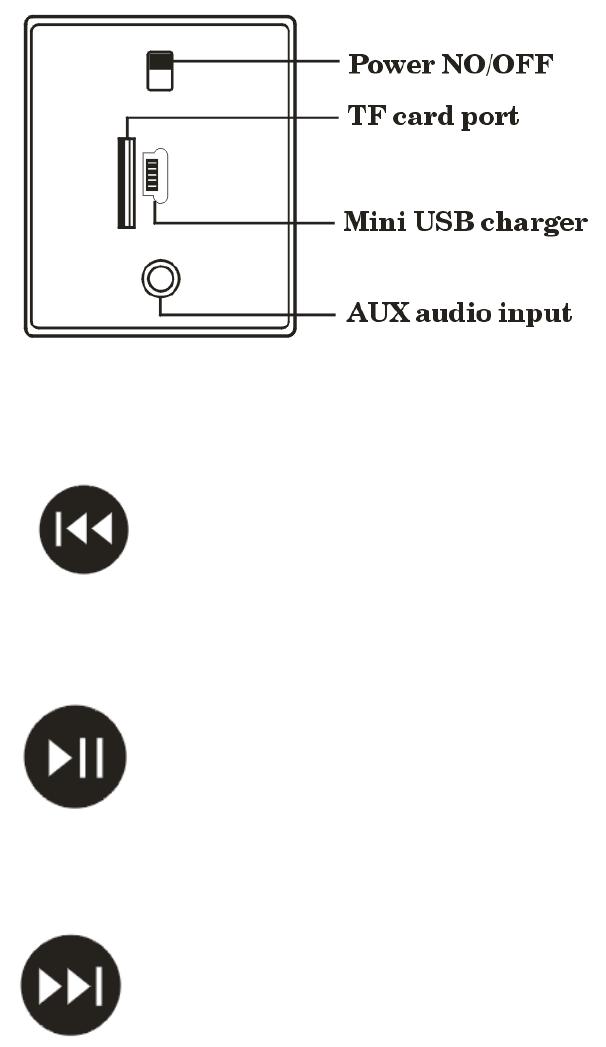 DKnight DK-MBOX-030 DKnight Magicbox Wireless Speaker User