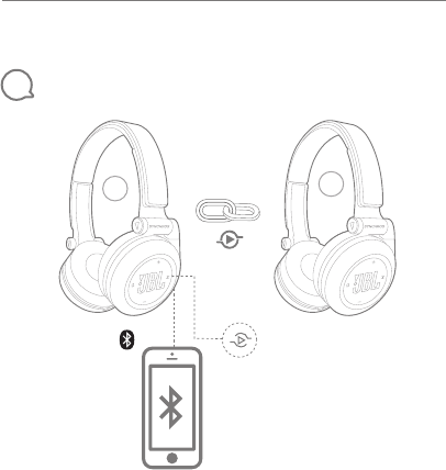 Harman E40BT BLUETOOTH HEADSET User Manual JBL E40 on ear