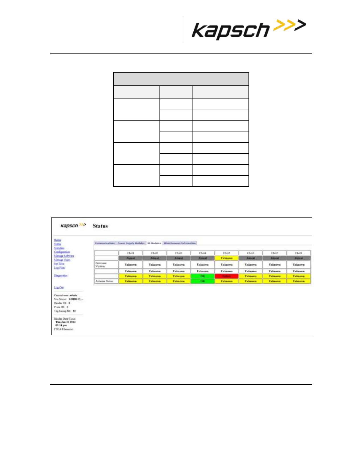 Kapsch Trafficcom Canada 802295a Non Multilateration Lms Transmitter Scr Firingangle Control Circuit Diagram Tradeoficcom And Receiver User Manual Operator Maintenance