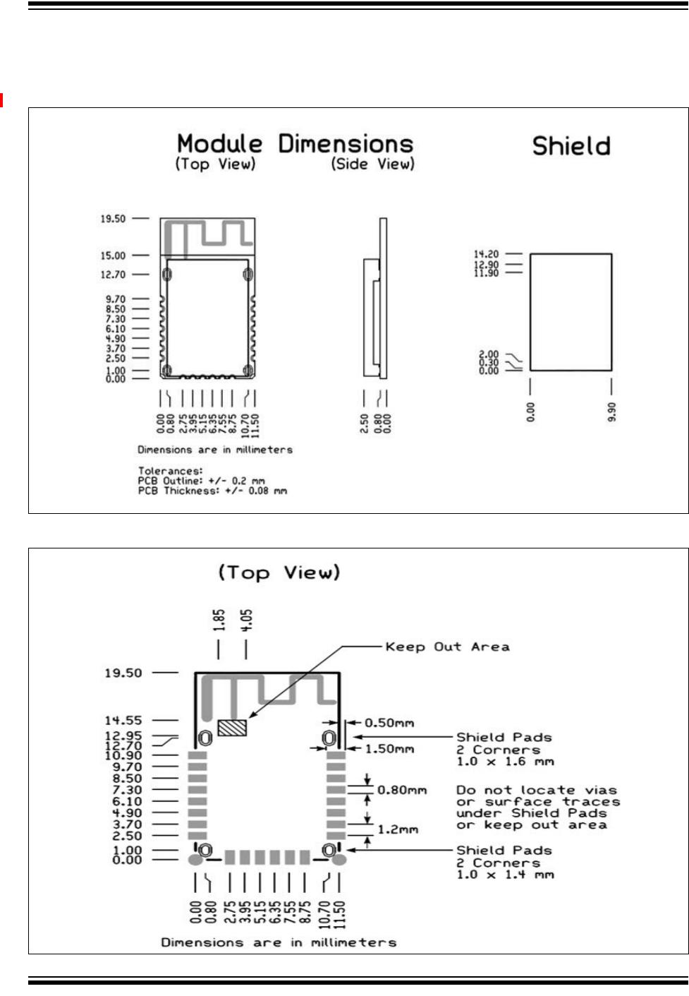 MICROCHIP TECHNOLOGY RN4020 2 4GHz BLE MODULE User Manual RN4020
