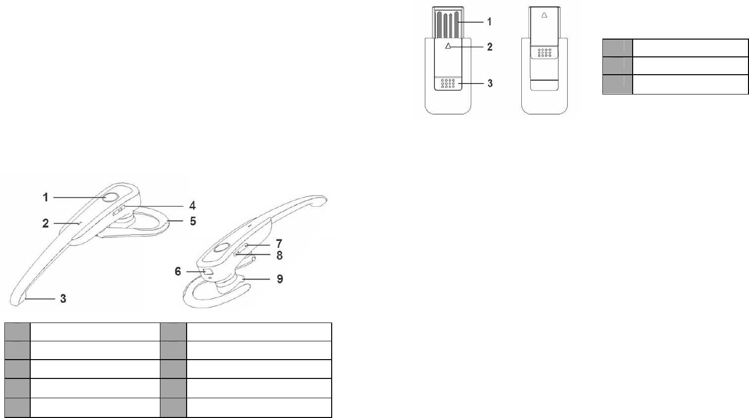 Globalshop BTE0038 Bluetooth Headset User Manual BTE038