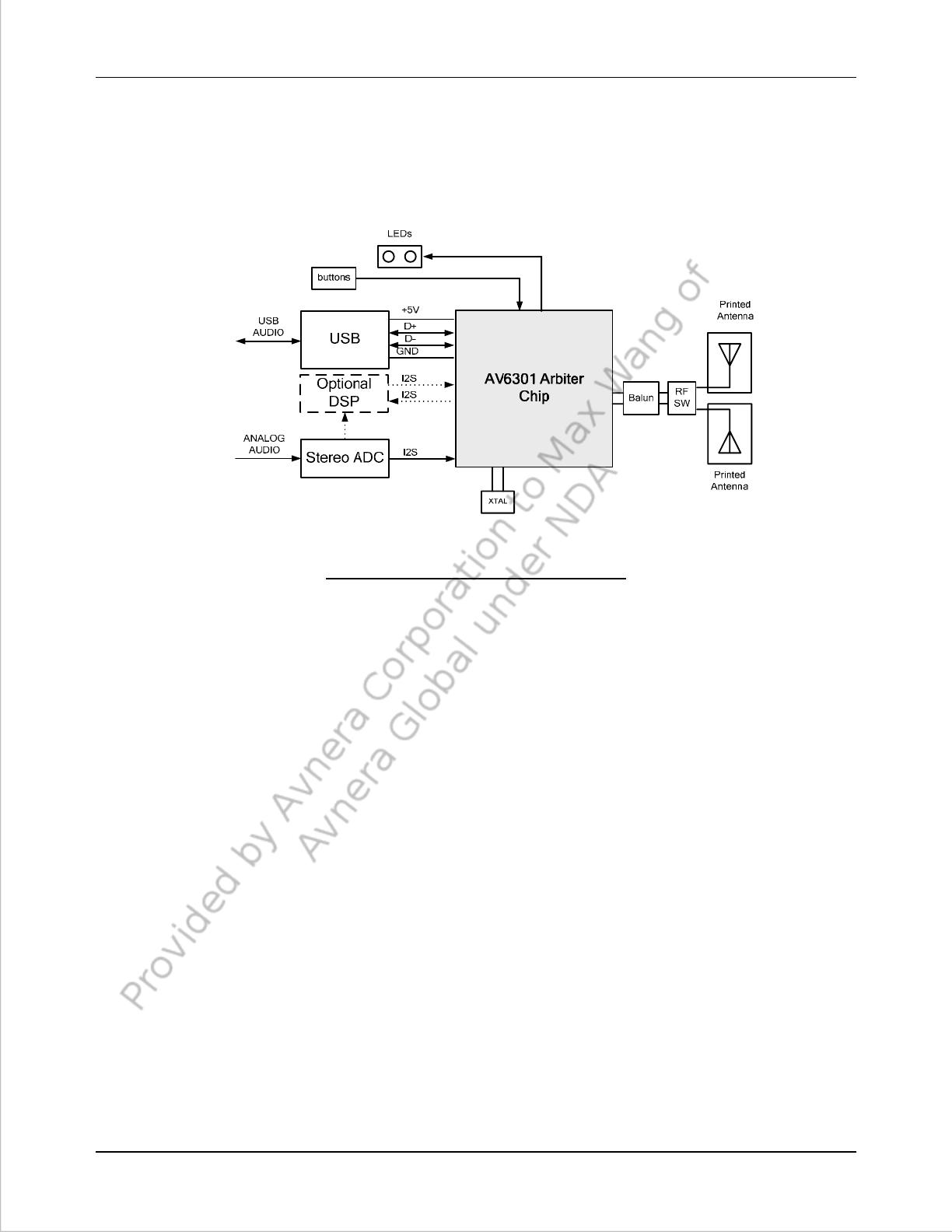 Performance Designed PL051003T Afterglow Nur PS4/PS3